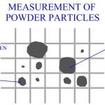 Powder Metallurgy for manufacturing