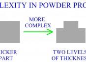 Design Of Powder Processes