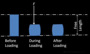 Explanation Plasticity